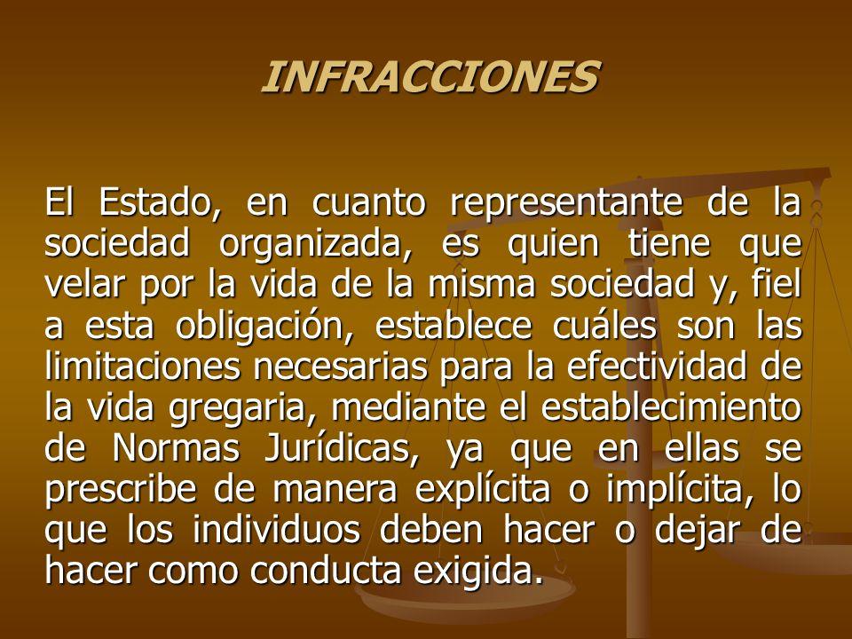 INFRACCIONES CONCEPTO: La palabra Infracción, proviene del latín infractio, que significa quebrantamiento de la ley o pacto.