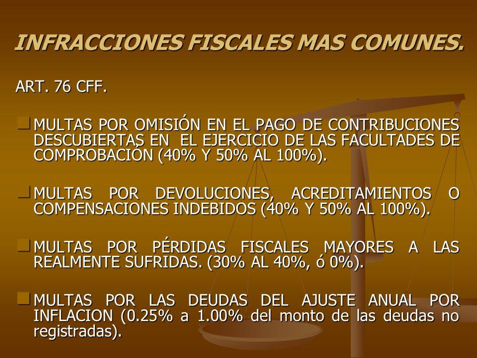 INFRACCIONES FISCALES MAS COMUNES. ART. 76 CFF. MULTAS POR OMISIÓN EN EL PAGO DE CONTRIBUCIONES DESCUBIERTAS EN EL EJERCICIO DE LAS FACULTADES DE COMP
