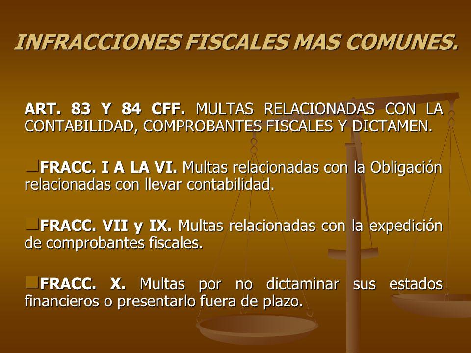 INFRACCIONES FISCALES MAS COMUNES. ART. 83 Y 84 CFF. MULTAS RELACIONADAS CON LA CONTABILIDAD, COMPROBANTES FISCALES Y DICTAMEN. FRACC. I A LA VI. Mult
