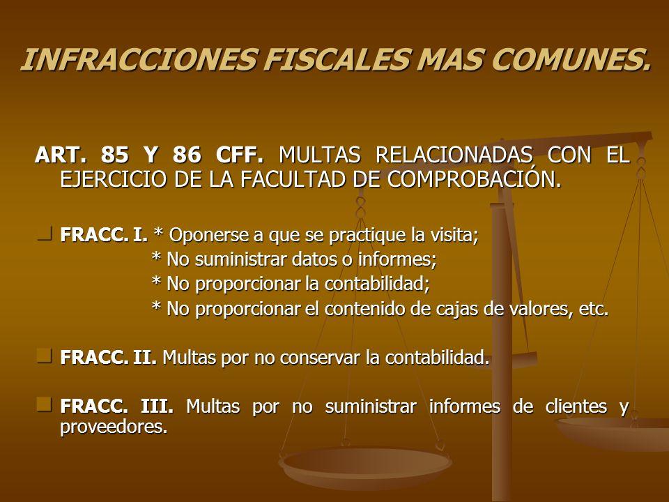 INFRACCIONES FISCALES MAS COMUNES. ART. 85 Y 86 CFF. MULTAS RELACIONADAS CON EL EJERCICIO DE LA FACULTAD DE COMPROBACIÓN. FRACC. I. * Oponerse a que s
