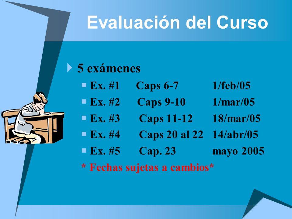 Evaluación del Curso 5 exámenes Ex. #1 Caps 6-71/feb/05 Ex. #2 Caps 9-101/mar/05 Ex. #3 Caps 11-1218/mar/05 Ex. #4 Caps 20 al 2214/abr/05 Ex. #5 Cap.