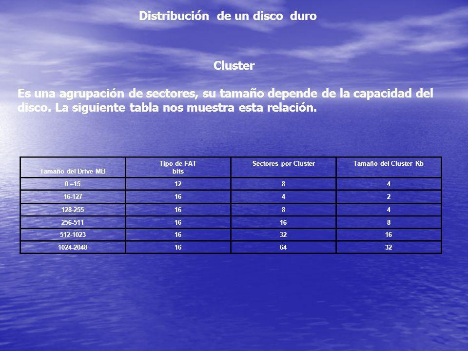Cluster Es una agrupación de sectores, su tamaño depende de la capacidad del disco. La siguiente tabla nos muestra esta relación. Tamaño del Drive MB