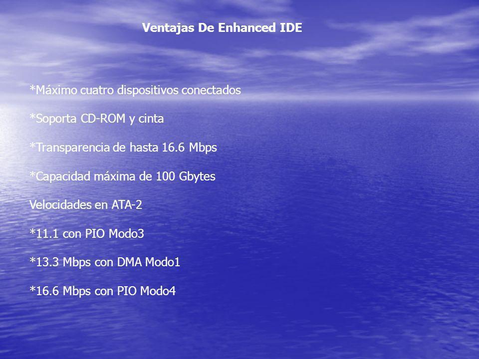 *Máximo cuatro dispositivos conectados *Soporta CD-ROM y cinta *Transparencia de hasta 16.6 Mbps *Capacidad máxima de 100 Gbytes Velocidades en ATA-2