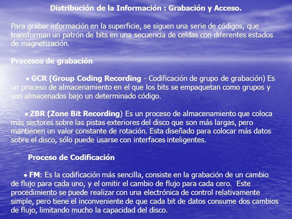 Distribución de la Información : Grabación y Acceso. Para grabar información en la superficie, se siguen una serie de códigos, que transforman un patr