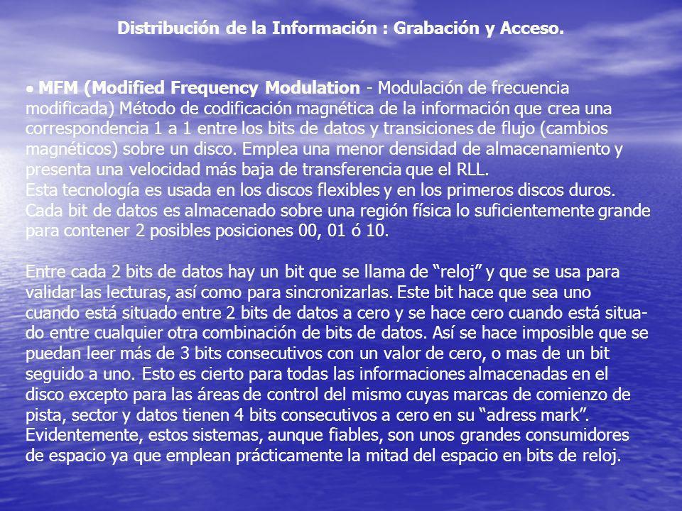 MFM (Modified Frequency Modulation - Modulación de frecuencia modificada) Método de codificación magnética de la información que crea una corresponde