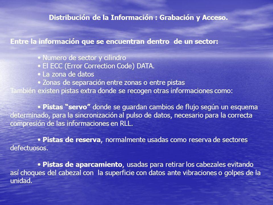 Entre la información que se encuentran dentro de un sector: Numero de sector y cilindro El ECC (Error Correction Code) DATA. La zona de datos Zonas de
