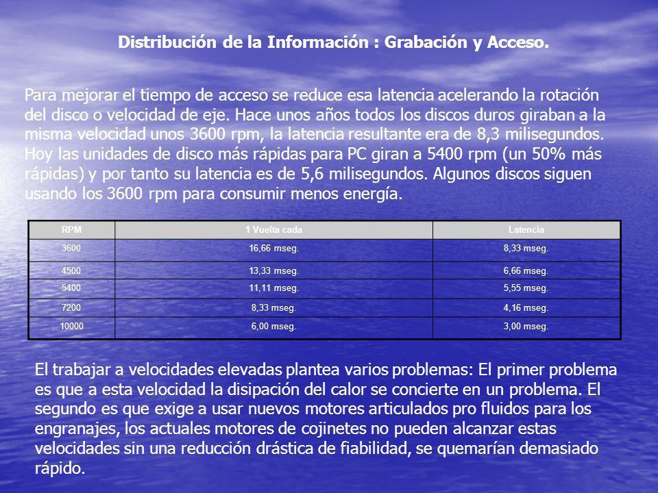 Distribución de la Información : Grabación y Acceso. Para mejorar el tiempo de acceso se reduce esa latencia acelerando la rotación del disco o veloci