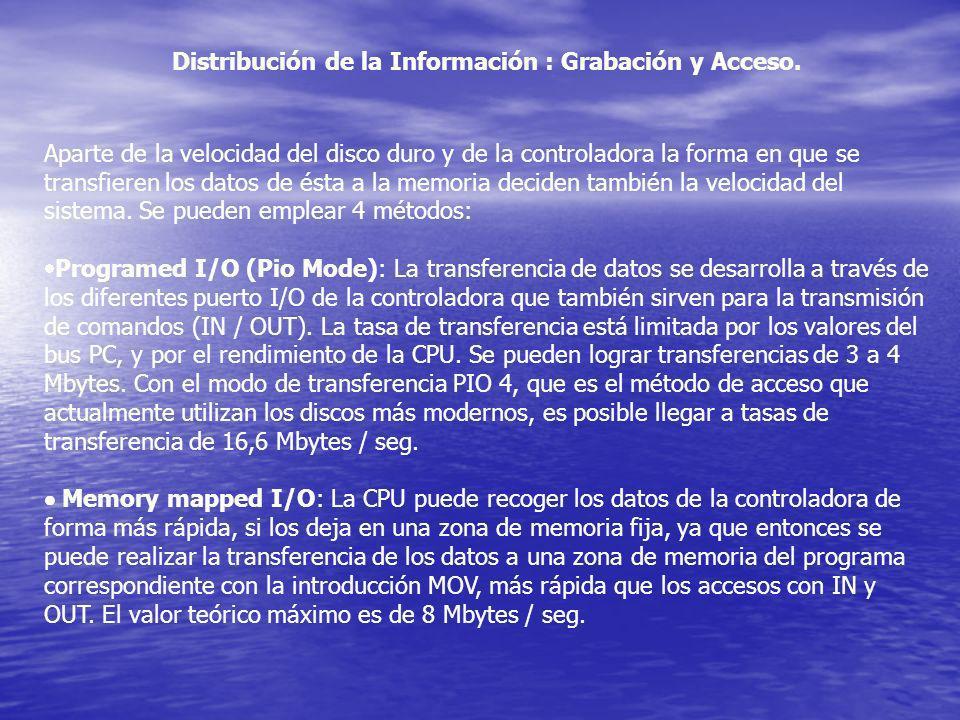 Aparte de la velocidad del disco duro y de la controladora la forma en que se transfieren los datos de ésta a la memoria deciden también la velocidad