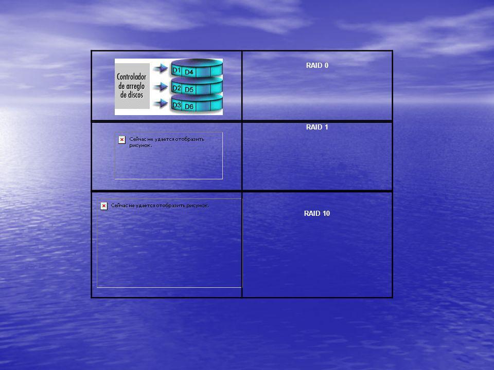 RAID 0 RAID 1 RAID 10