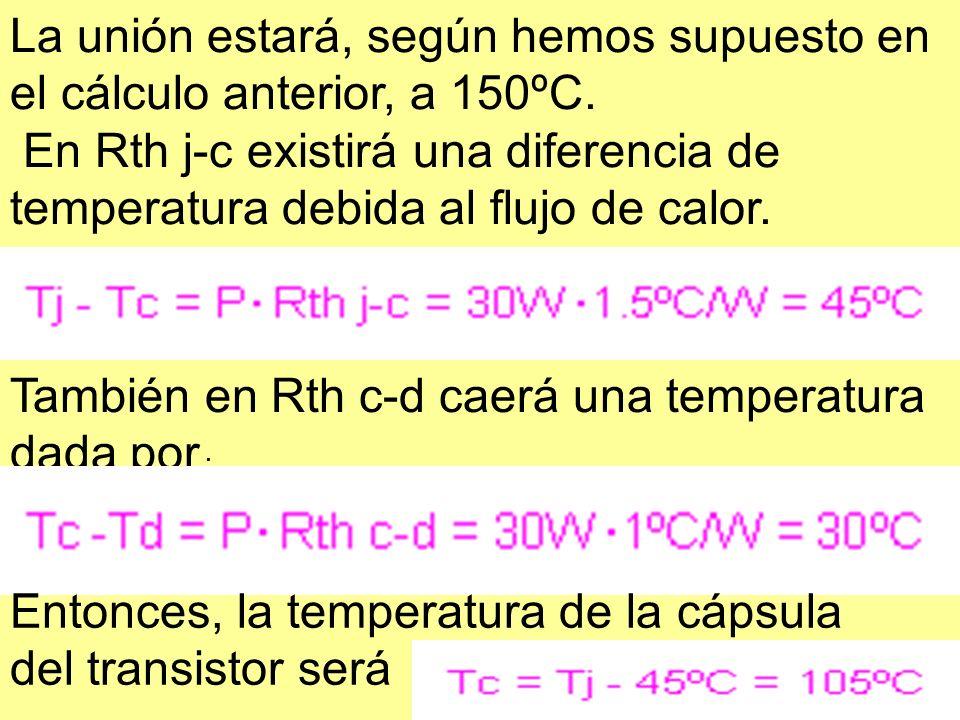 La unión estará, según hemos supuesto en el cálculo anterior, a 150ºC. En Rth j-c existirá una diferencia de temperatura debida al flujo de calor. Tam