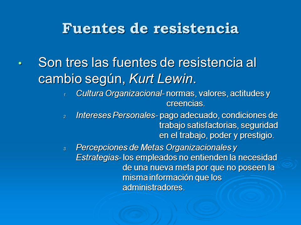Fuentes de resistencia Son tres las fuentes de resistencia al cambio según, Kurt Lewin. Son tres las fuentes de resistencia al cambio según, Kurt Lewi