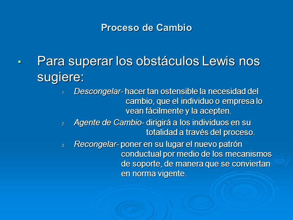 Proceso de Cambio Para superar los obstáculos Lewis nos sugiere: Para superar los obstáculos Lewis nos sugiere: 1. Descongelar- hacer tan ostensible l