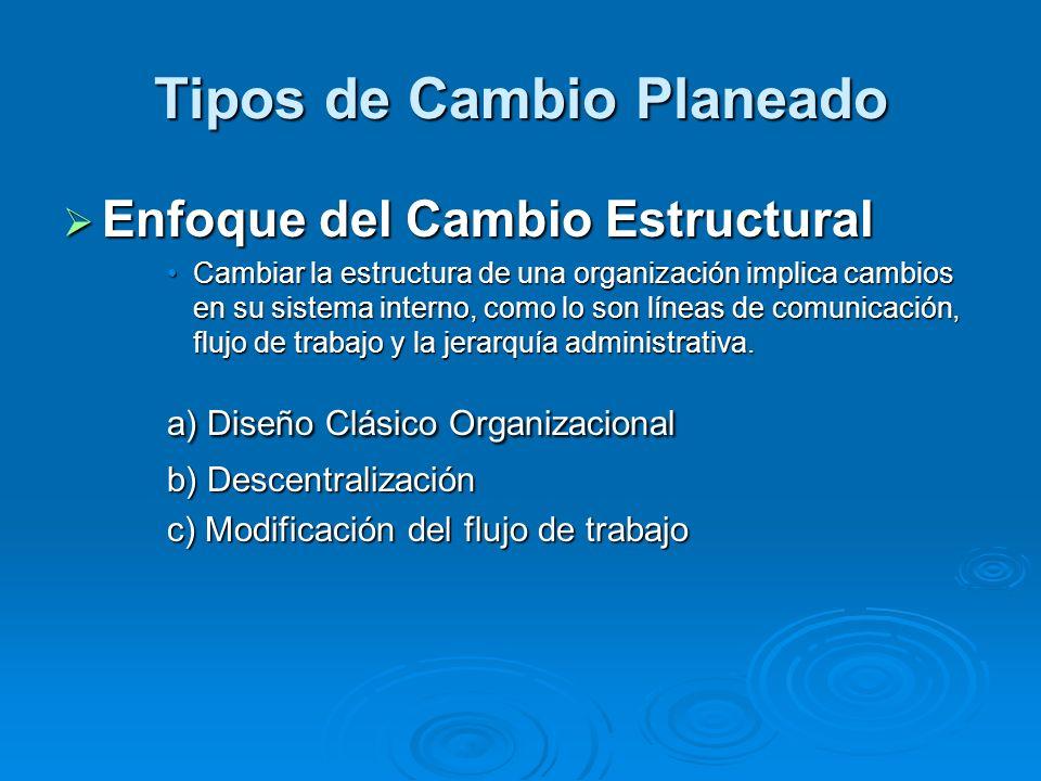 Tipos de Cambio Planeado Enfoque del Cambio Estructural Enfoque del Cambio Estructural Cambiar la estructura de una organización implica cambios en su