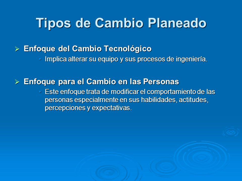 Tipos de Cambio Planeado Enfoque del Cambio Tecnológico Enfoque del Cambio Tecnológico Implica alterar su equipo y sus procesos de ingeniería.Implica