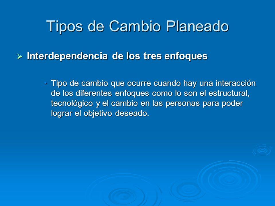 Tipos de Cambio Planeado Interdependencia de los tres enfoques Interdependencia de los tres enfoques Tipo de cambio que ocurre cuando hay una interacc