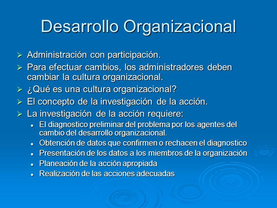 Desarrollo Organizacional Administración con participación. Administración con participación. Para efectuar cambios, los administradores deben cambiar