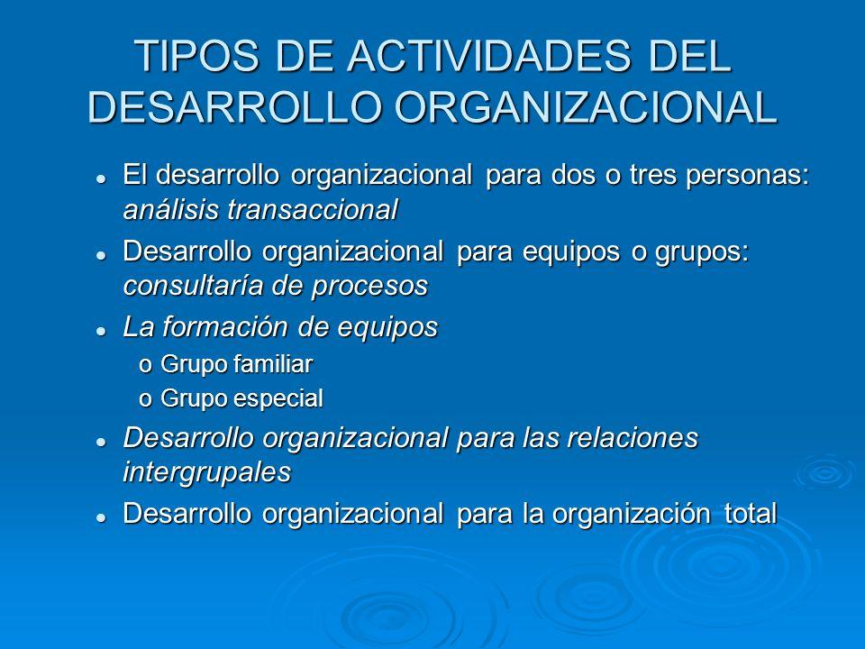 TIPOS DE ACTIVIDADES DEL DESARROLLO ORGANIZACIONAL El desarrollo organizacional para dos o tres personas: análisis transaccional El desarrollo organiz