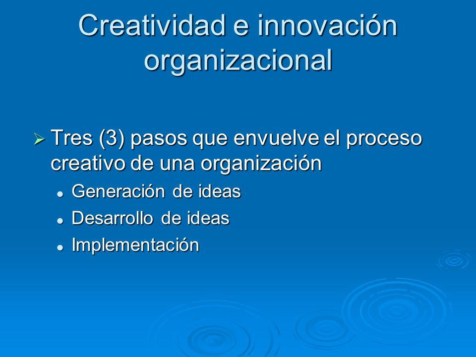 Creatividad e innovación organizacional Tres (3) pasos que envuelve el proceso creativo de una organización Tres (3) pasos que envuelve el proceso cre