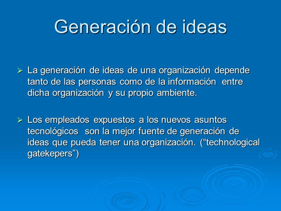 Generación de ideas La generación de ideas de una organización depende tanto de las personas como de la información entre dicha organización y su prop