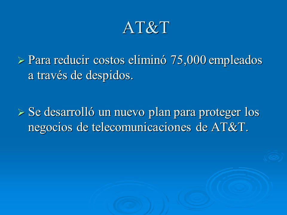 AT&T AT&T Para reducir costos eliminó 75,000 empleados a través de despidos. Para reducir costos eliminó 75,000 empleados a través de despidos. Se des
