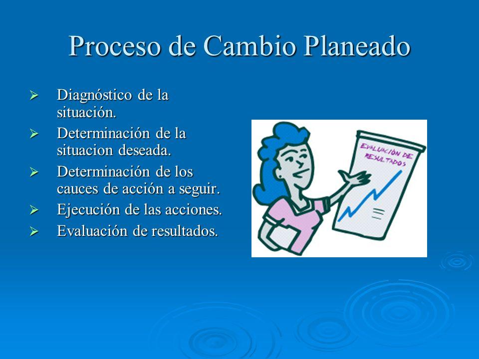 Proceso de Cambio Planeado Diagnóstico de la situación. Diagnóstico de la situación. Determinación de la situacion deseada. Determinación de la situac