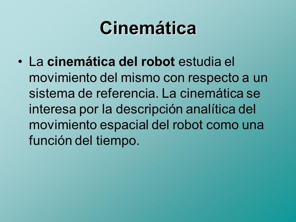 Cinemática Directa Consiste en determinar la posición y orientación del extremo final del robot con respecto al sistema de la base del robot a partir de conocer los valores de las articulaciones y los parámetros geométricos