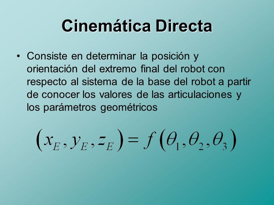 Cinemática Inversa Resuelve la configuración que debe adoptar el robot para una posición y orientación conocidas del extremo.