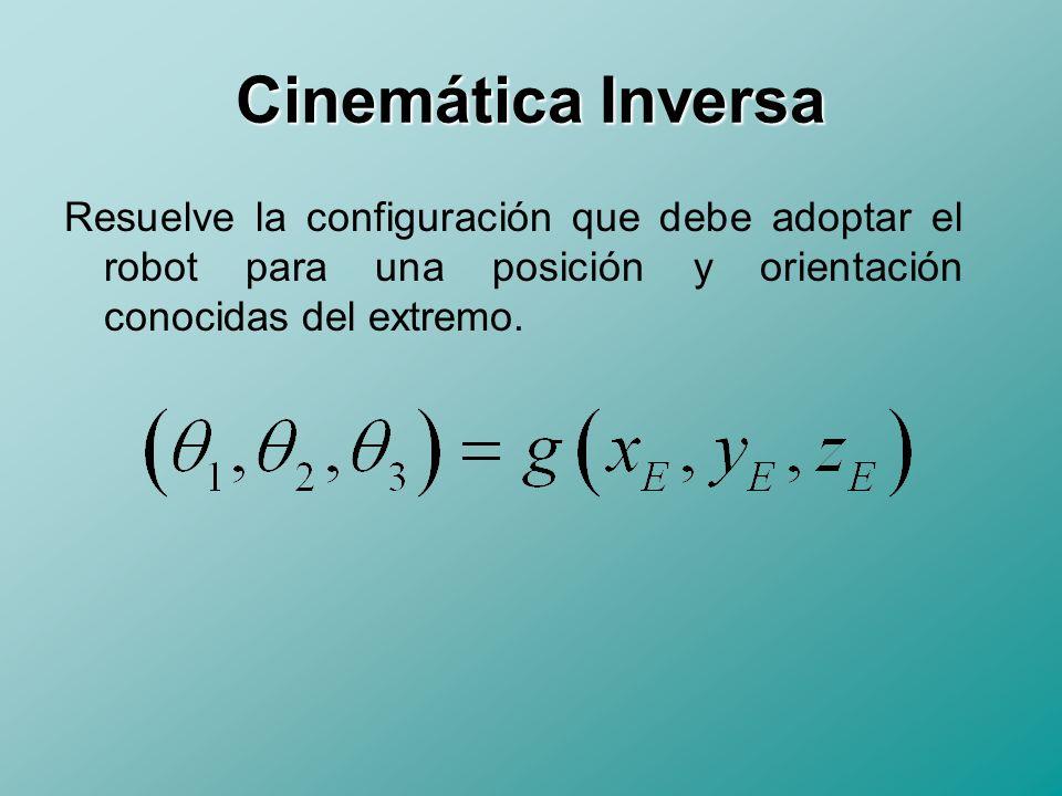 Herramientas para la Cinemática Métodos Geométricos Matrices de Transformación Homogénea –Convención Denavit Hartemberg Tornillos Infinitesimales Teoría de Cuaternios