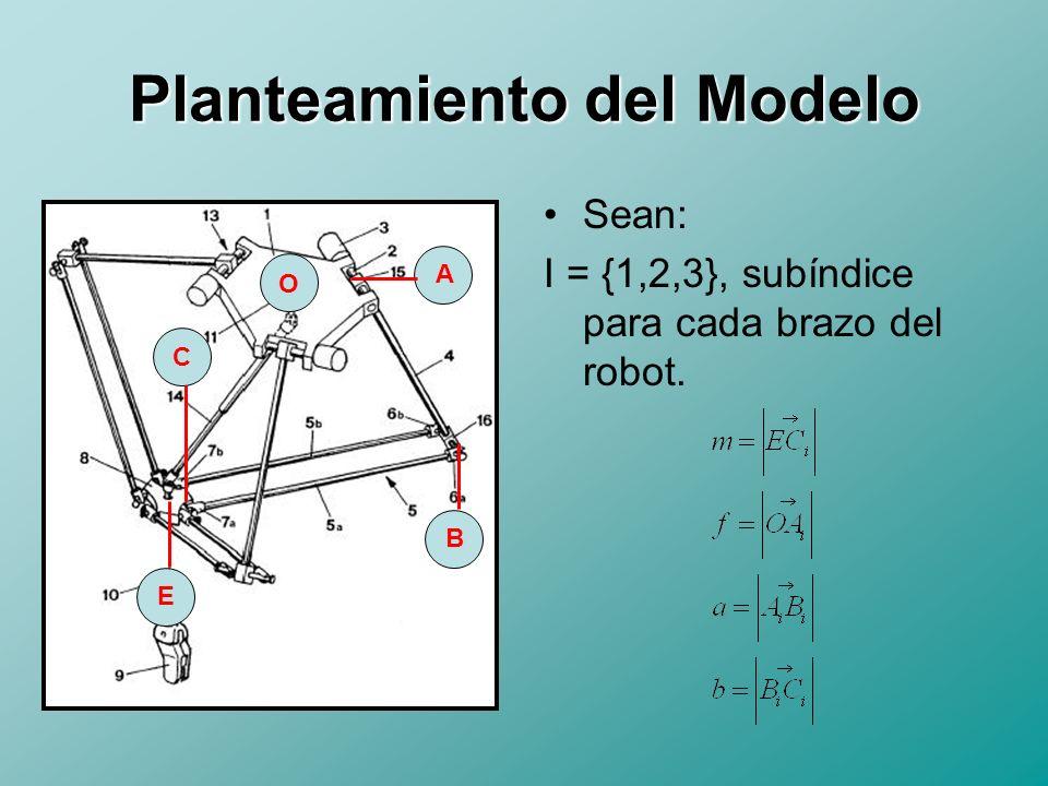 Planteamiento del Modelo a : Orientación AB con respecto a la horizontal X E, Y E, Z E : Posición final del actuador X Ci, Y Ci, Z Ci : Posición equivalente de cada brazo en la base móvil : Rotación equivalente entre brazos E C B A O