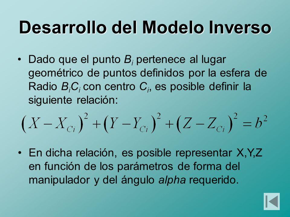 Modelo Dinámico Dinámica Herramientas para su Desarrollo Planteamiento del Modelo Desarrollo del Modelo