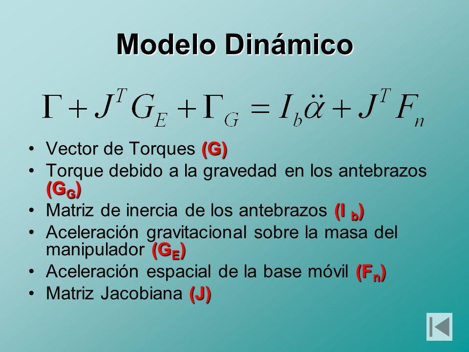 Trabajo Restante Programación del Modelo Cinemático Directo Programación del Modelo Dinámico en MatLab Programación del Modelo Dinámico en Adams View + Adams Control Evaluación de Estrategias de Control