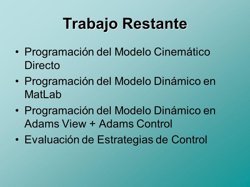Trabajo Restante Programación del Modelo Cinemático Directo Programación del Modelo Dinámico en MatLab Programación del Modelo Dinámico en Adams View