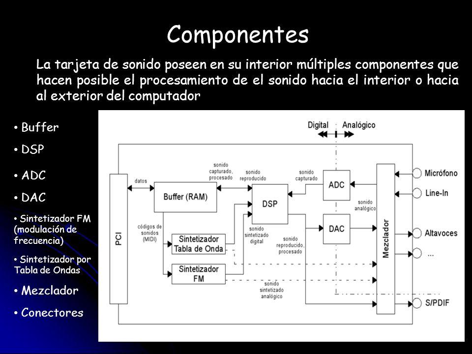 Componentes Buffer La función del buffer es almacenar temporalmente los datos que viajan entre la máquina y la tarjeta, lo cual permite absorber pequeños desajustes en la velocidad de transmisión.