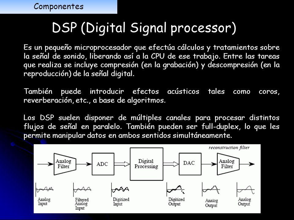 Componentes ADC (Analog-to-Digital Converter) Se encarga de transformar la señal de sonido analógica en su equivalente digital.