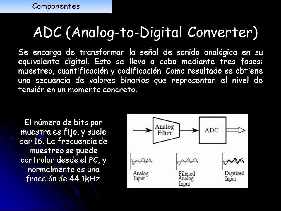 Componentes DAC (Digital-to-Analog Converter) Su misión es reconstruir una señal analógica a partir de su versión digital.