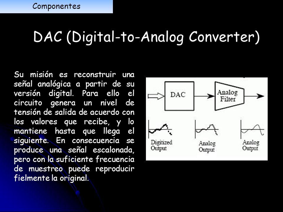 FUNCIONALIDADES Grabación Reproducción Síntesis Aparte de esto, las tarjetas suelen permitir cierto procesamiento de la señal, como compresión o introducción de efectos.