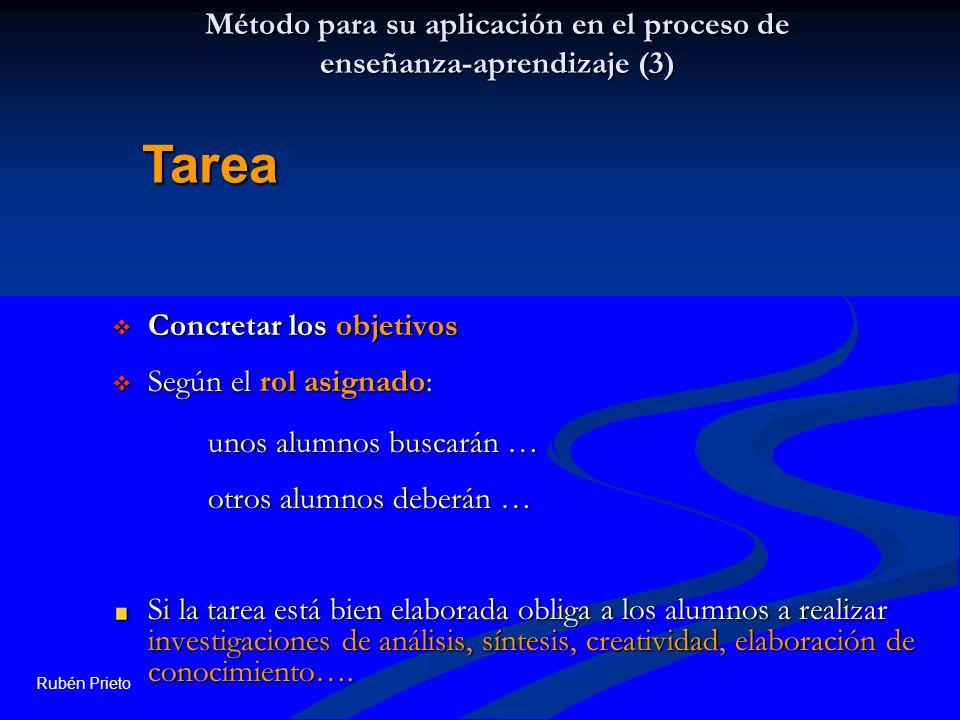 Rubén Prieto Método para su aplicación en el proceso de enseñanza-aprendizaje (3) Concretar los objetivos Concretar los objetivos Según el rol asignad