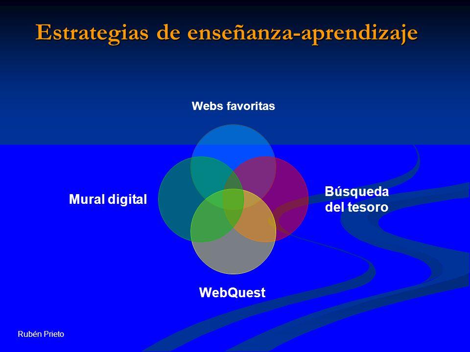 Estrategias de enseñanza-aprendizaje Webs favoritas Búsqueda del tesoro WebQuest Mural digital