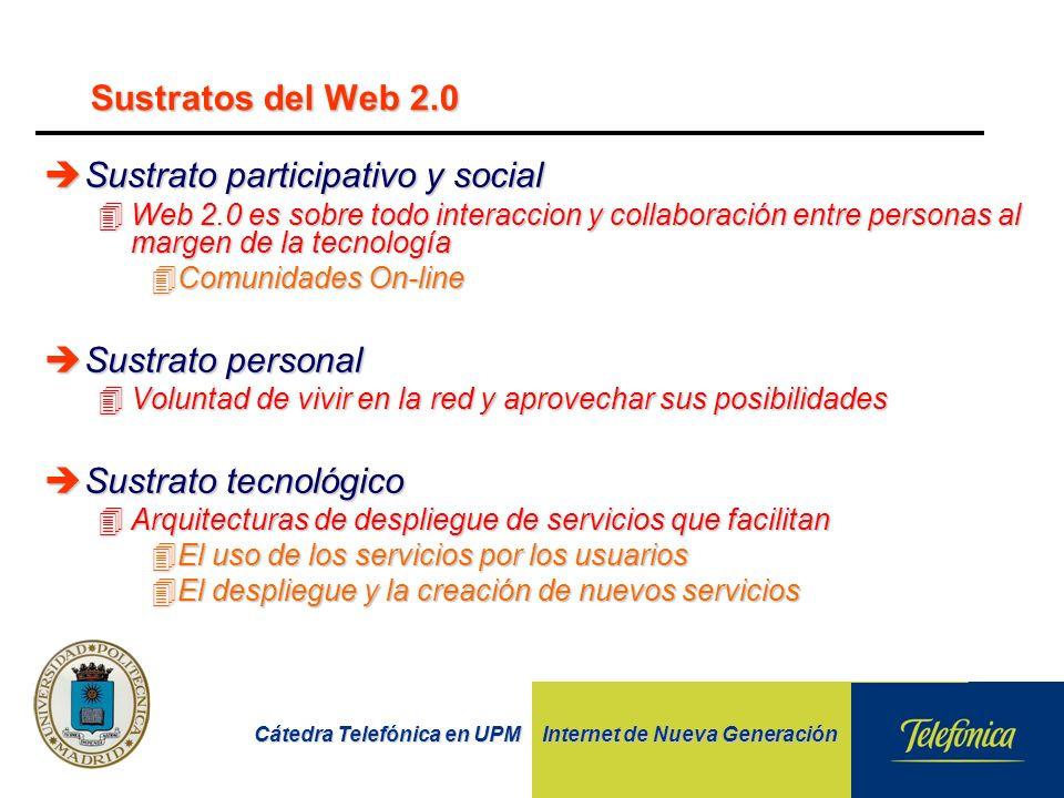 Cátedra Telefónica en UPM Internet de Nueva Generación Sustratos del Web 2.0 èSustrato participativo y social 4Web 2.0 es sobre todo interaccion y col
