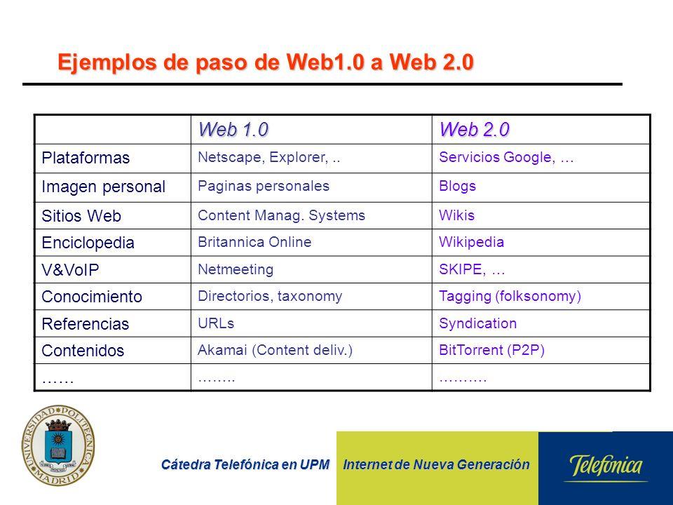 Cátedra Telefónica en UPM Internet de Nueva Generación Web 1.0 Web 2.0 Plataformas Netscape, Explorer,..Servicios Google, … Imagen personal Paginas personalesBlogs Sitios Web Content Manag.