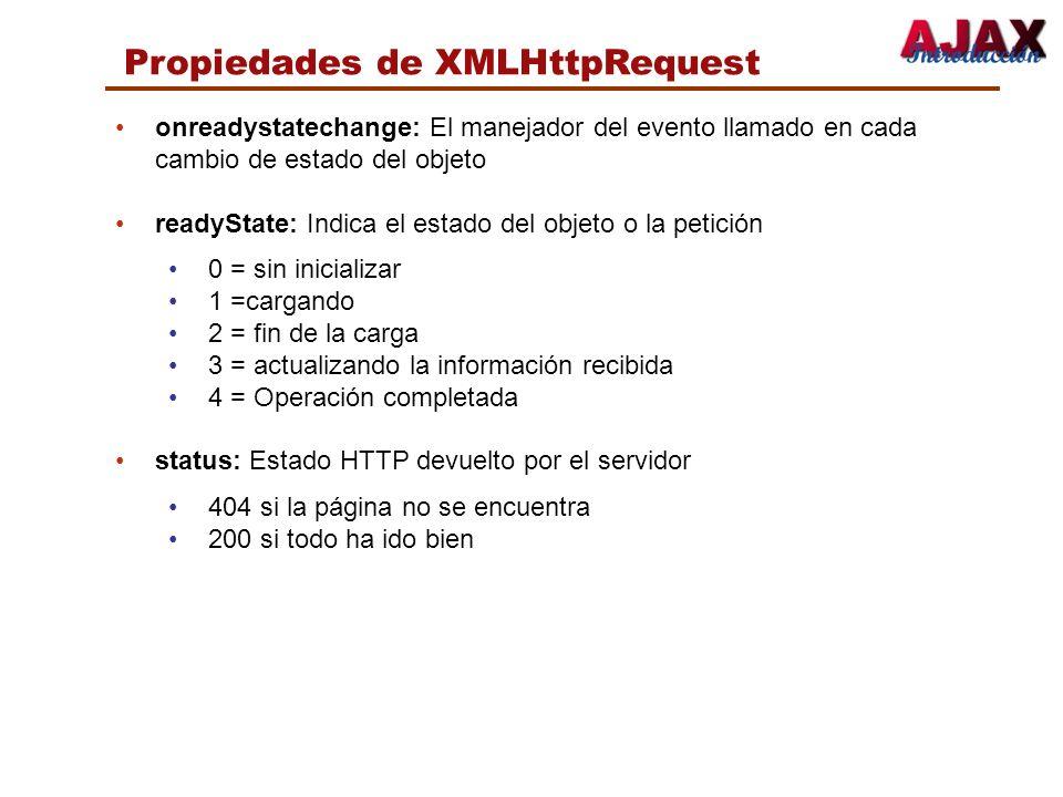 Propiedades de XMLHttpRequest onreadystatechange: El manejador del evento llamado en cada cambio de estado del objeto readyState: Indica el estado del