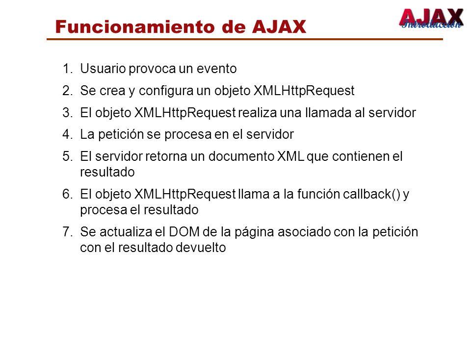 Funcionamiento de AJAX 1.Usuario provoca un evento 2.Se crea y configura un objeto XMLHttpRequest 3.El objeto XMLHttpRequest realiza una llamada al se