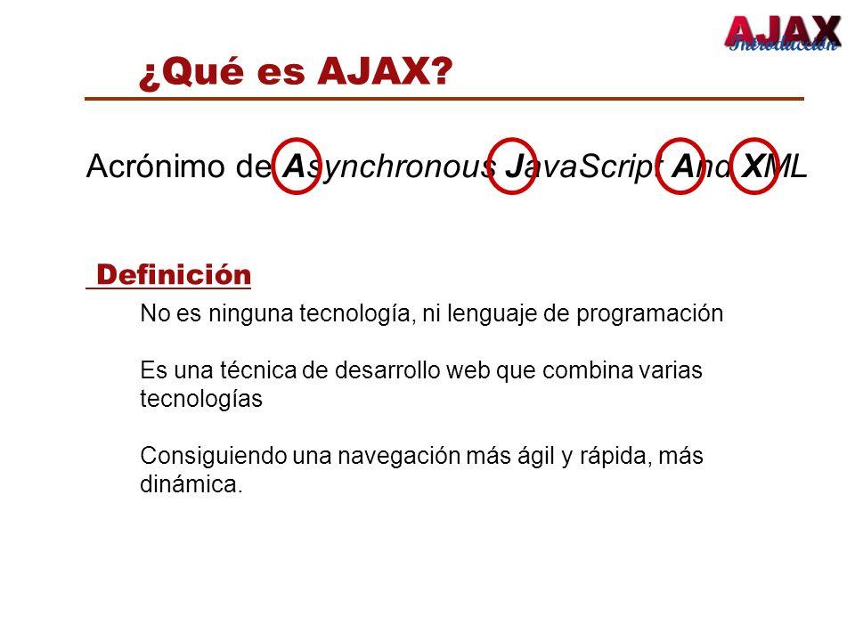 ¿Qué es AJAX? Acrónimo de Asynchronous JavaScript And XML No es ninguna tecnología, ni lenguaje de programación Es una técnica de desarrollo web que c