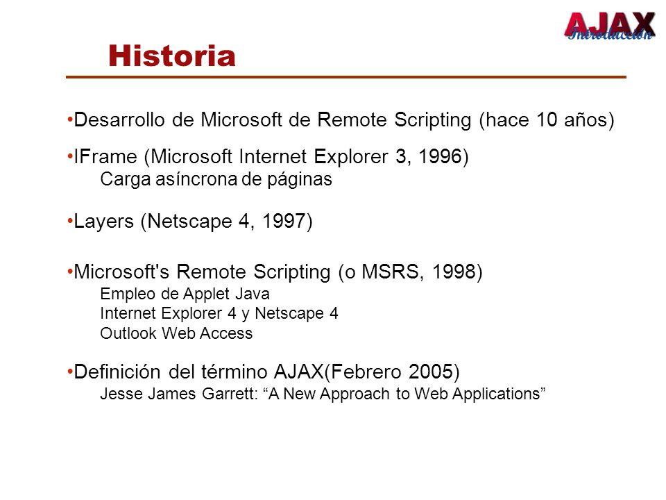 Historia Definición del término AJAX(Febrero 2005) Jesse James Garrett: A New Approach to Web Applications Microsoft's Remote Scripting (o MSRS, 1998)