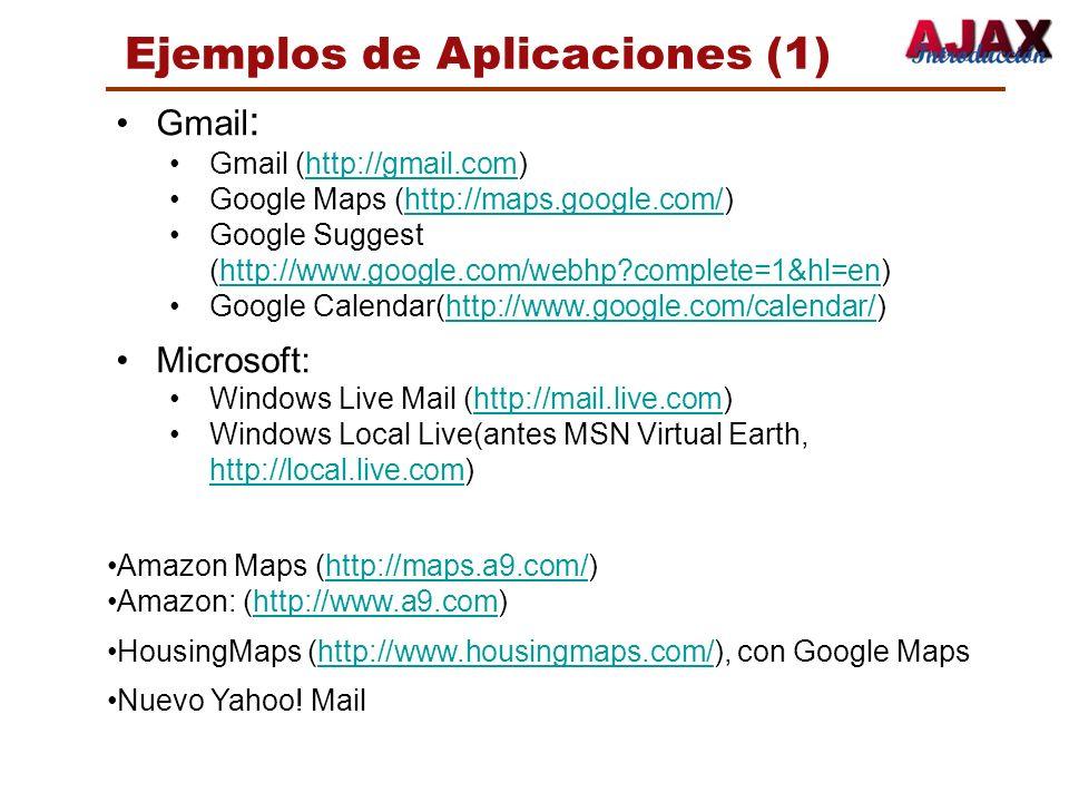 Ejemplos de Aplicaciones (1) Gmail : Gmail (http://gmail.com)http://gmail.com Google Maps (http://maps.google.com/)http://maps.google.com/ Google Sugg