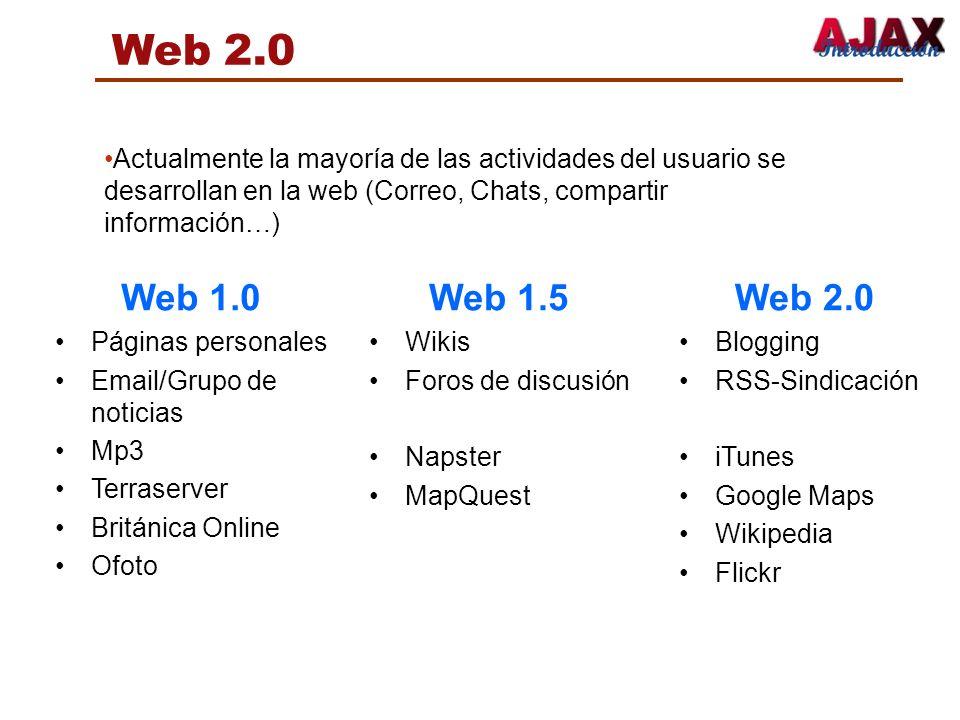 Actualmente la mayoría de las actividades del usuario se desarrollan en la web (Correo, Chats, compartir información…) Web 2.0 Web 1.0 Páginas persona