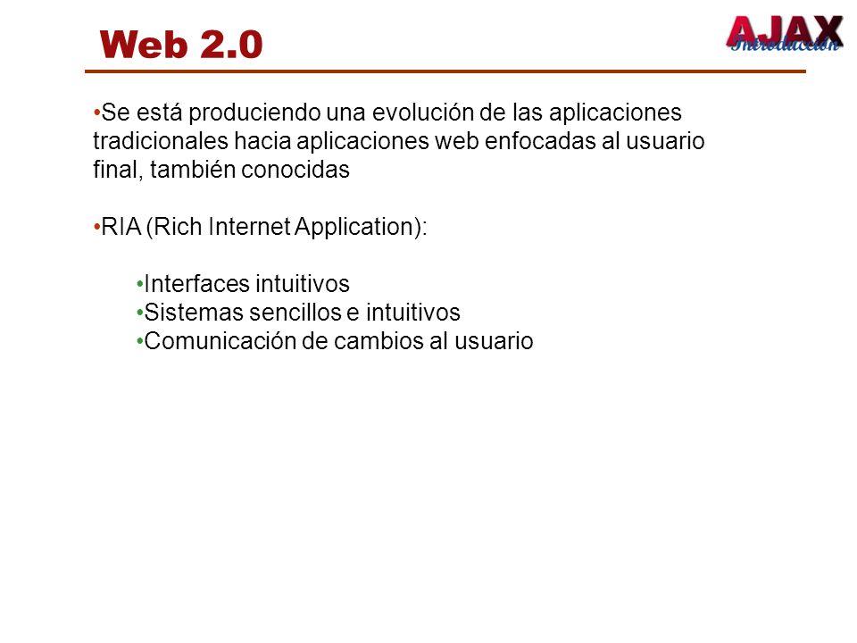 Se está produciendo una evolución de las aplicaciones tradicionales hacia aplicaciones web enfocadas al usuario final, también conocidas RIA (Rich Int