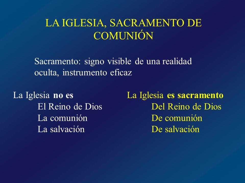 UNA DEFINICIÓN DE LA IGLESIA LA IGLESIA ES EL SACRAMENTO DE LA COMUNIÓN DE LOS HOMBRES CON DIOS Y ENTRE SÍ POR CRISTO EN EL ESPÍRITU SANTO