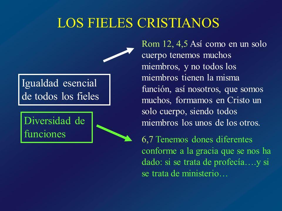 SACERDOCIO COMÚN Y SACERDOCIO MINISTERIAL Sacerdocio común Sacerdocio ministerial o jerárquico Participación en el sacerdocio de Jesucristo Participación especial en el sacerdocio de Jesucristo como cabeza de la Iglesia Col 1, 18 Él es también la cabeza del cuerpo, que es la Iglesia