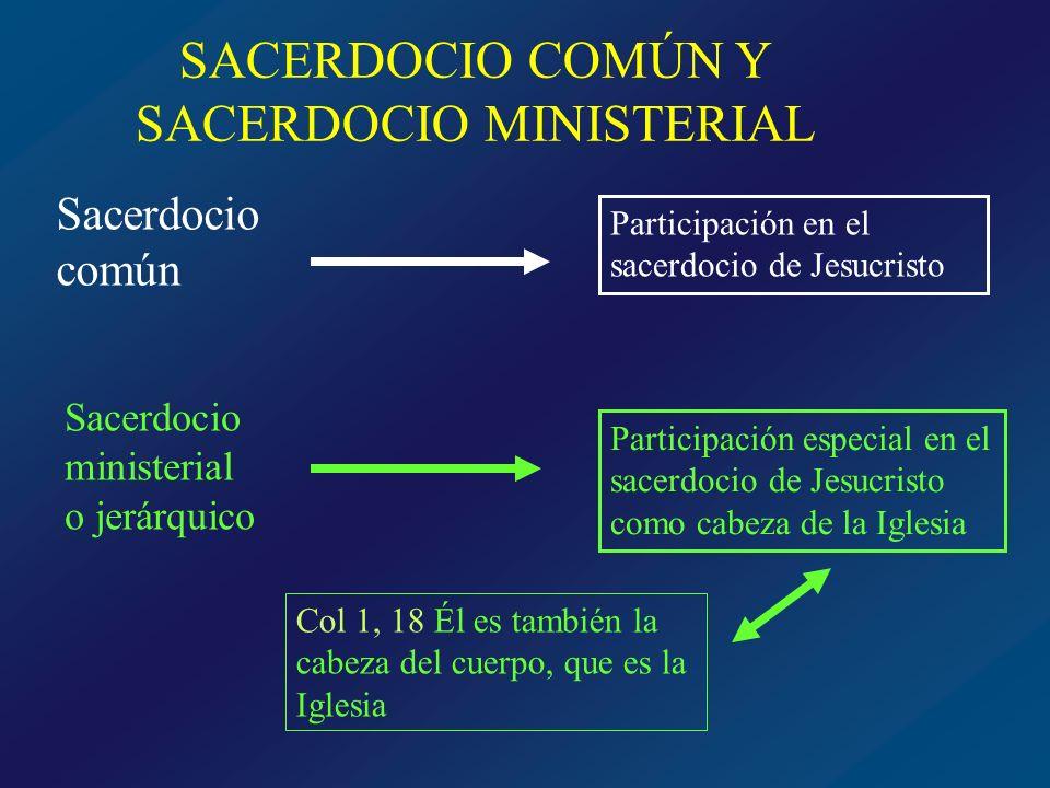 SACERDOCIO COMÚN Y SACERDOCIO MINISTERIAL Sacerdocio común · Transmitido por el bautismo · Robustecido en la Confirmación · Con centro y raíz en la Eucaristía Se ejercita en: · recepción de sacramentos · oración, acción de gracias · vida santa, abnegación, caridad Capacita para · Ofrecer sacrificios espirituales a través de Jesucristo · Contribuir a la misión salvadora de la Iglesia